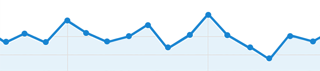 Anlytics Graph