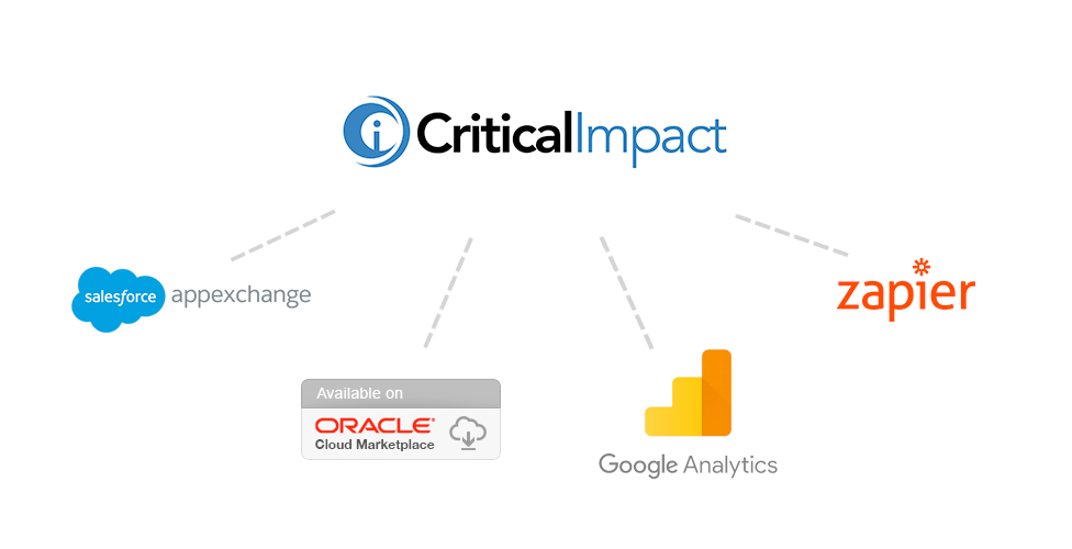 Critical Impact Integrations